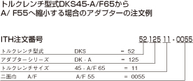 DK_sockets_numbering